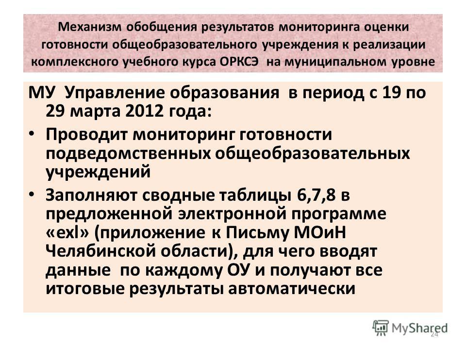 МУ Управление образования в период с 19 по 29 марта 2012 года: Проводит мониторинг готовности подведомственных общеобразовательных учреждений Заполняют сводные таблицы 6,7,8 в предложенной электронной программе «exl» (приложение к Письму МОиН Челябин