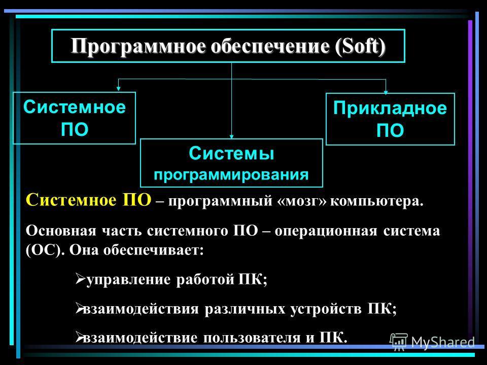 Системное ПО – программный «мозг» компьютера. Основная часть системного ПО – операционная система (ОС). Она обеспечивает: управление работой ПК; взаимодействия различных устройств ПК; взаимодействие пользователя и ПК. Программное обеспечение (Soft) С