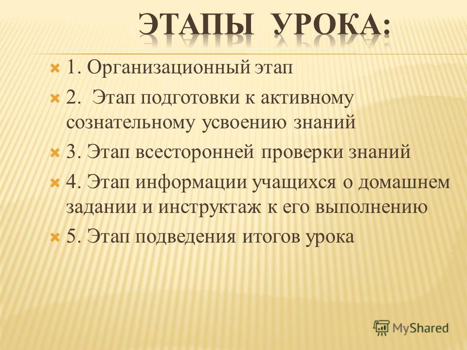 1. Организационный этап 2. Этап подготовки к активному сознательному усвоению знаний 3. Этап всесторонней проверки знаний 4. Этап информации учащихся о домашнем задании и инструктаж к его выполнению 5. Этап подведения итогов урока