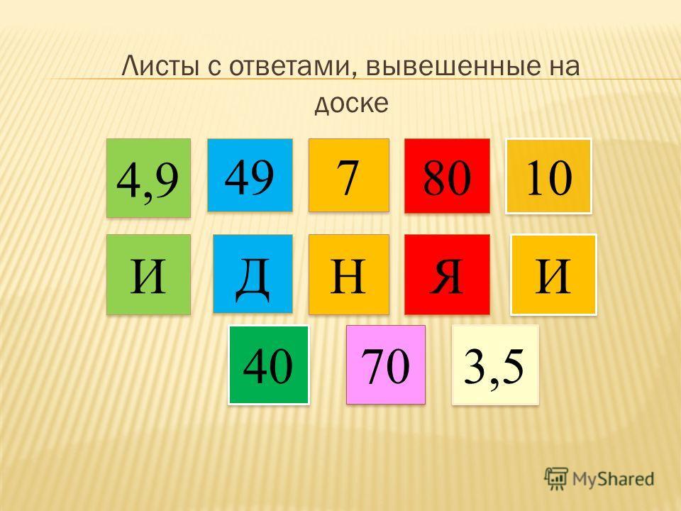 Листы с ответами, вывешенные на доске 4,9 10 40 7 7 3,5 И И И И 49 Н Н 80 70 Д Д Я Я