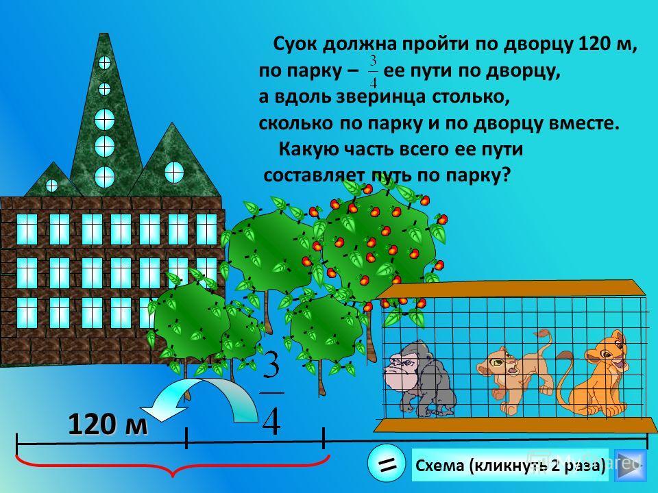 120 м = Схема (кликнуть 2 раза) Суок должна пройти по дворцу 120 м, по парку – ее пути по дворцу, а вдоль зверинца столько, сколько по парку и по дворцу вместе. Какую часть всего ее пути составляет путь по парку?