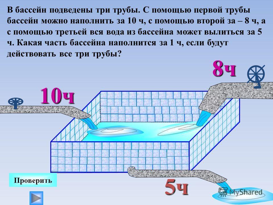В бассейн подведены три трубы. С помощью первой трубы бассейн можно наполнить за 10 ч, с помощью второй за – 8 ч, а с помощью третьей вся вода из бассейна может вылиться за 5 ч. Какая часть бассейна наполнится за 1 ч, если будут действовать все три т