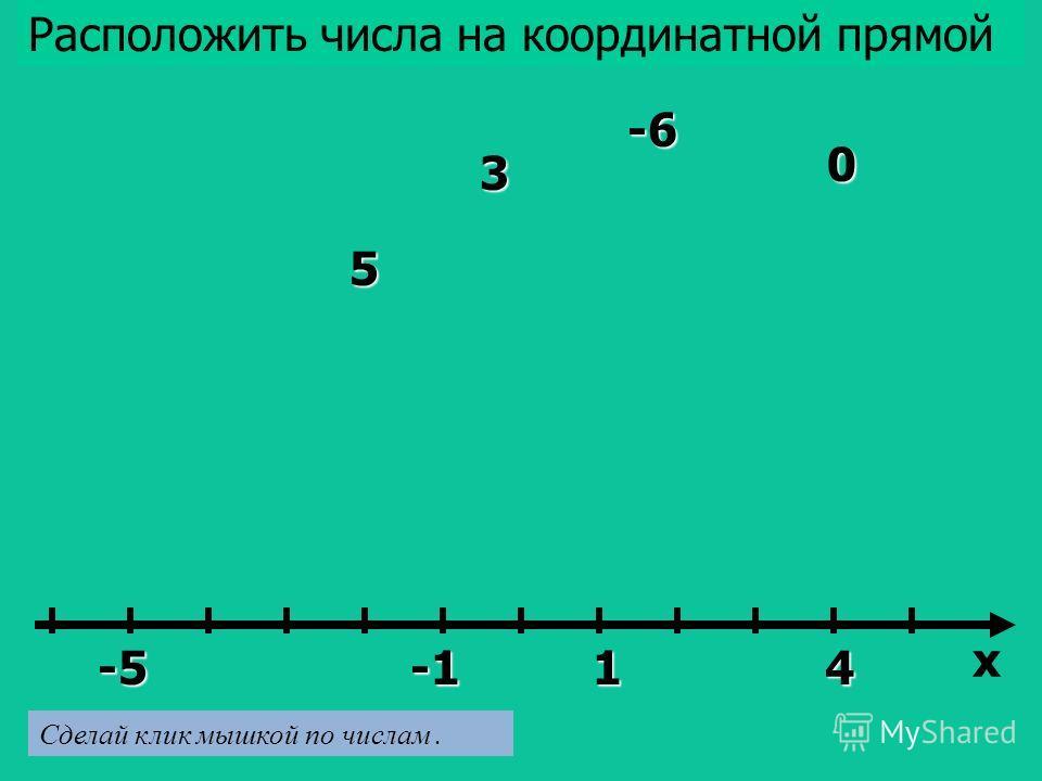 х 4-51 Расположить числа на координатной прямой0 5 -6 3 Сделай клик мышкой по числам.