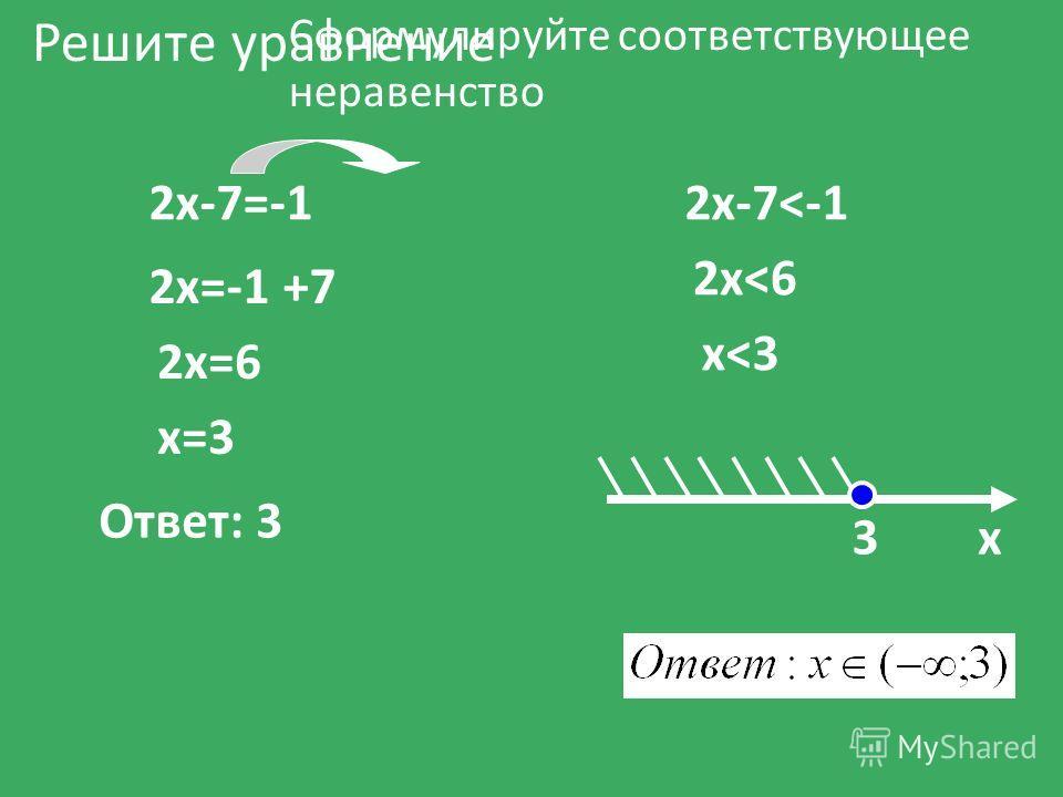 2х-7=-1 2х=-1+7 2х=6 х=3 Решите уравнение Ответ: 3 Сформулируйте соответствующее неравенство 2х-7