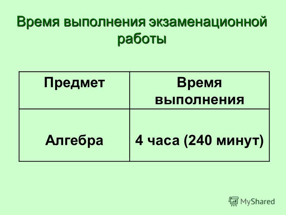 Время выполнения экзаменационной работы ПредметВремя выполнения Алгебра4 часа (240 минут)