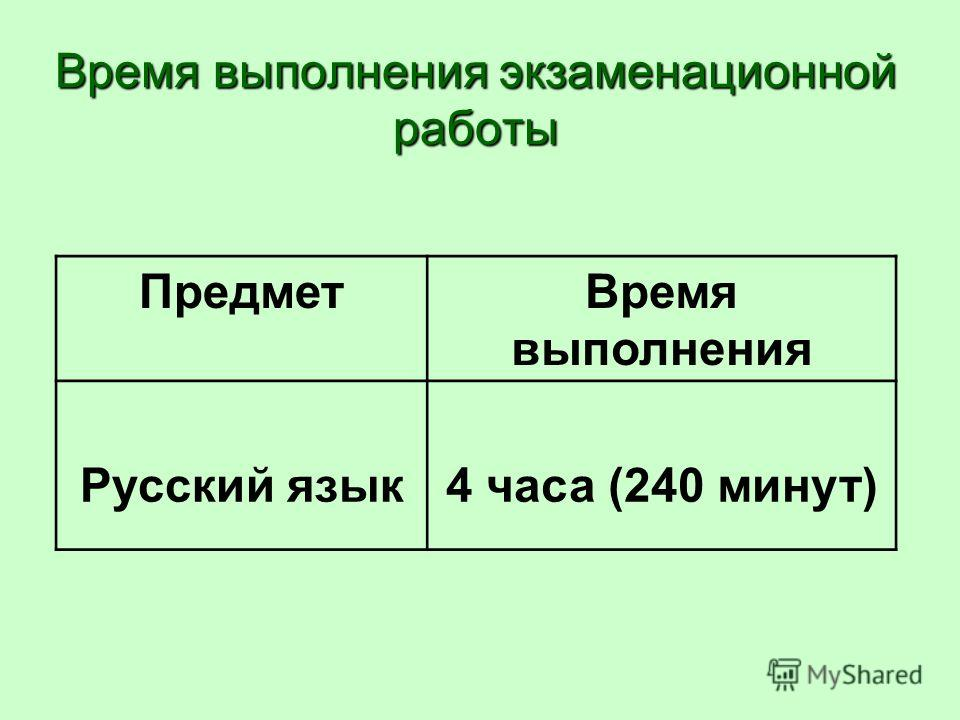 Время выполнения экзаменационной работы ПредметВремя выполнения Русский язык4 часа (240 минут)