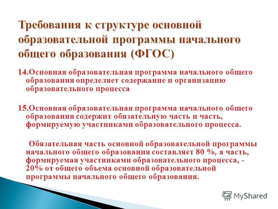 Начального общего фгос программу образования россии школа