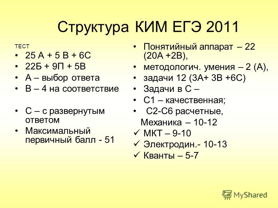 Структура КИМ ЕГЭ 2011 ТЕСТ 25 А + 5 В + 6С 22Б + 9П + 5В А – выбор ответа В – 4 на соответствие С – с развернутым ответом Максимальный первичный балл - 51 Понятийный аппарат – 22 (20А +2В), методологич. умения – 2 (А), задачи 12 (3А+ 3В +6С) Задачи