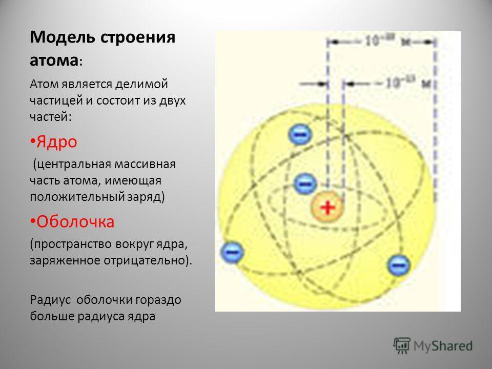 Модель строения атома : Атом является делимой частицей и состоит из двух частей: Ядро (центральная массивная часть атома, имеющая положительный заряд) Оболочка (пространство вокруг ядра, заряженное отрицательно). Радиус оболочки гораздо больше радиус