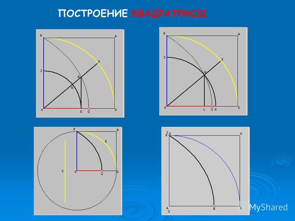 Квадратриса Квадратриса – плоская трансцендентная кривая, определяемая кинематически. Открыта, по сообщению Прокла Диадоха, софистом Гиппием ( v век до н. э.), использовалась в античные времена для решения задач квадратуры круга и трисекции угла. Ура