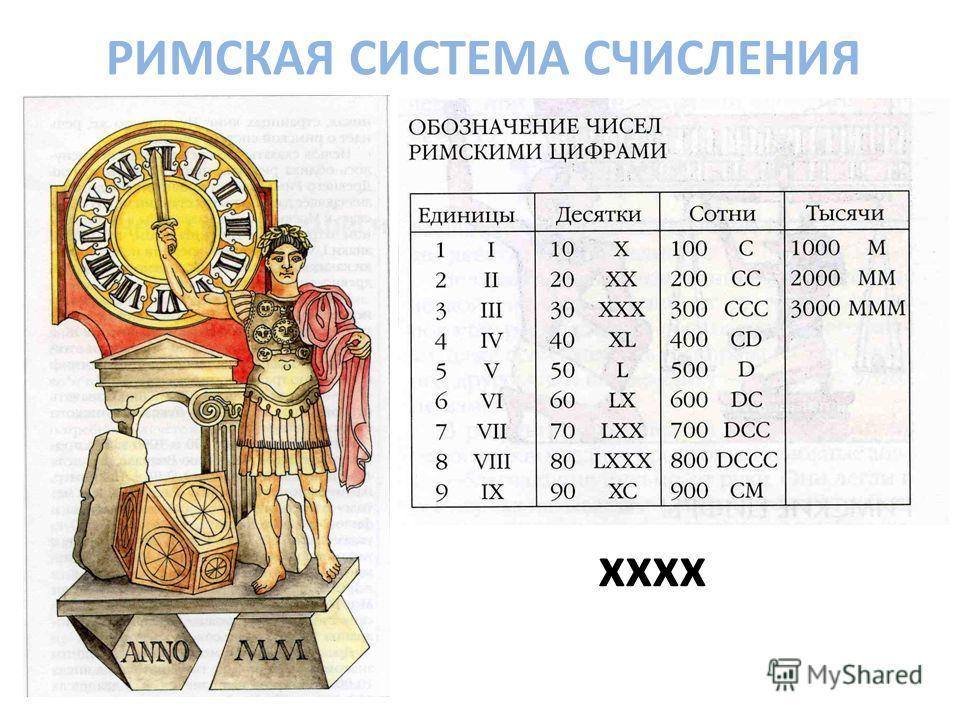 РИМСКАЯ СИСТЕМА СЧИСЛЕНИЯ xxxx