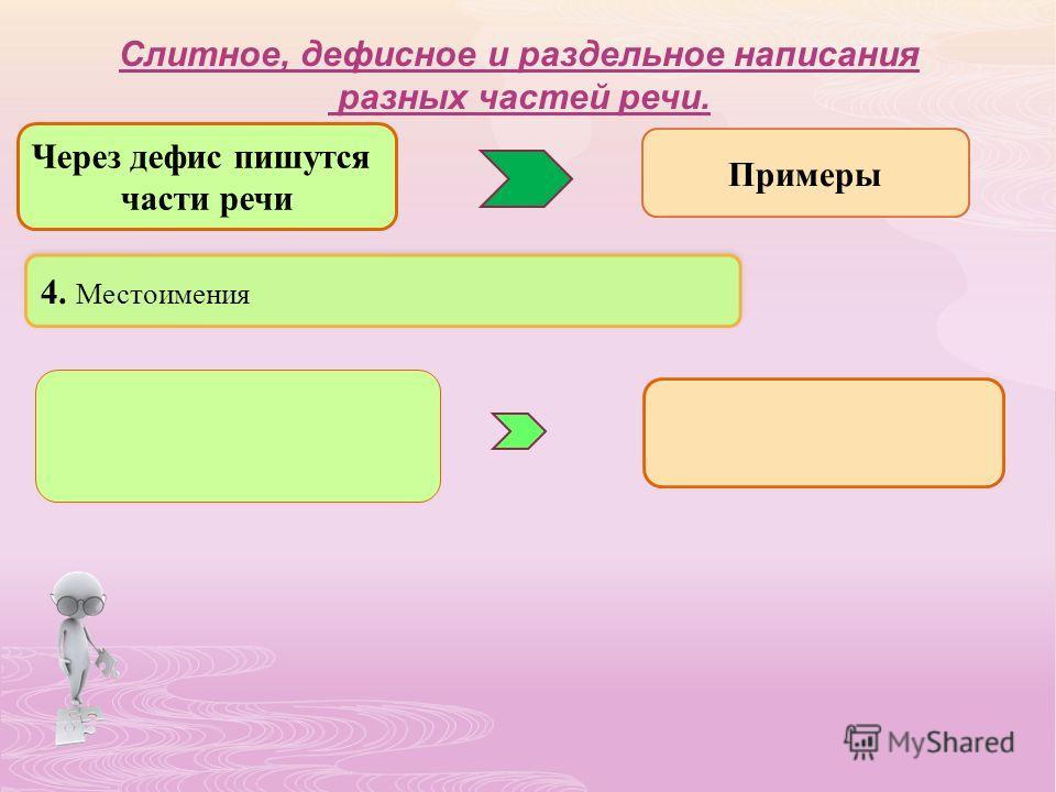 Слитное, дефисное и раздельное написания разных частей речи. Через дефис пишутся части речи Примеры 4. Местоимения