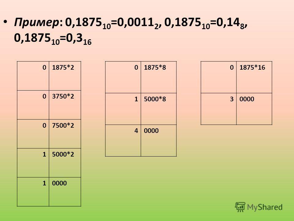 Пример: 0,1875 10 =0,0011 2, 0,1875 10 =0,14 8, 0,1875 10 =0,3 16 01875*2 03750*2 07500*2 15000*2 10000 01875*8 15000*8 40000 01875*16 30000