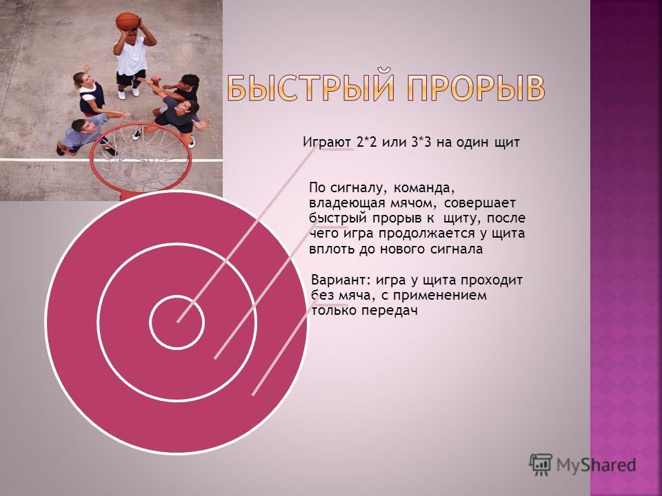 Играют 2*2 или 3*3 на один щит По сигналу, команда, владеющая мячом, совершает быстрый прорыв к щиту, после чего игра продолжается у щита вплоть до нового сигнала Вариант: игра у щита проходит без мяча, с применением только передач