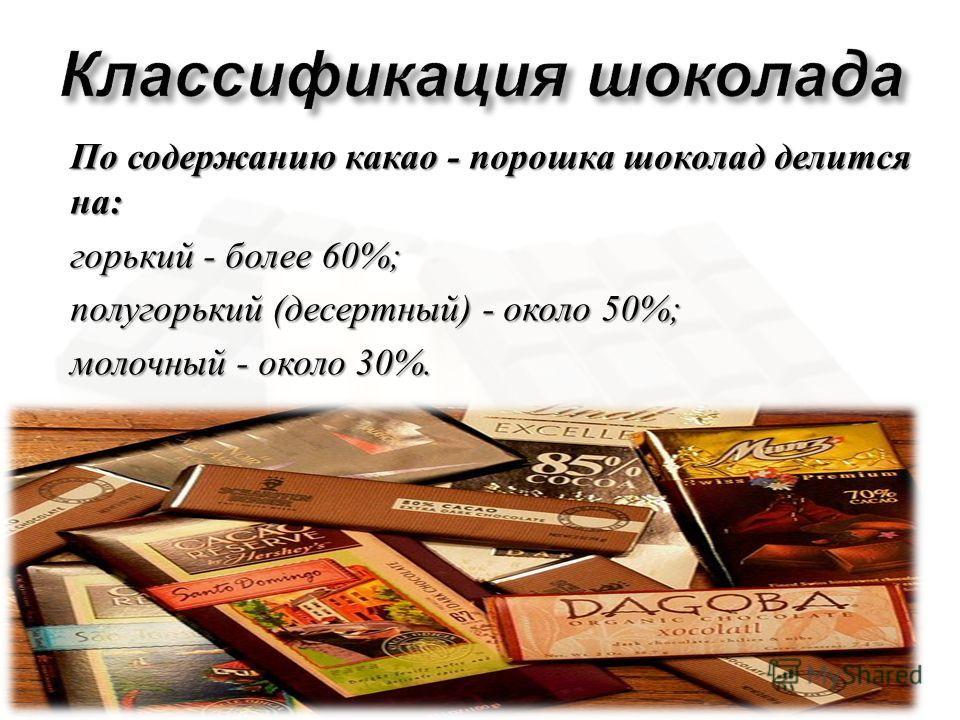 По содержанию какао - порошка шоколад делится на : горький - более 60%; полугорький ( десертный ) - около 50%; молочный - около 30%.