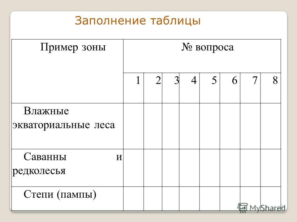 31 Пример зоны вопроса 12345678 Влажные экваториальные леса Саванны и редколесья Степи (пампы) Заполнение таблицы