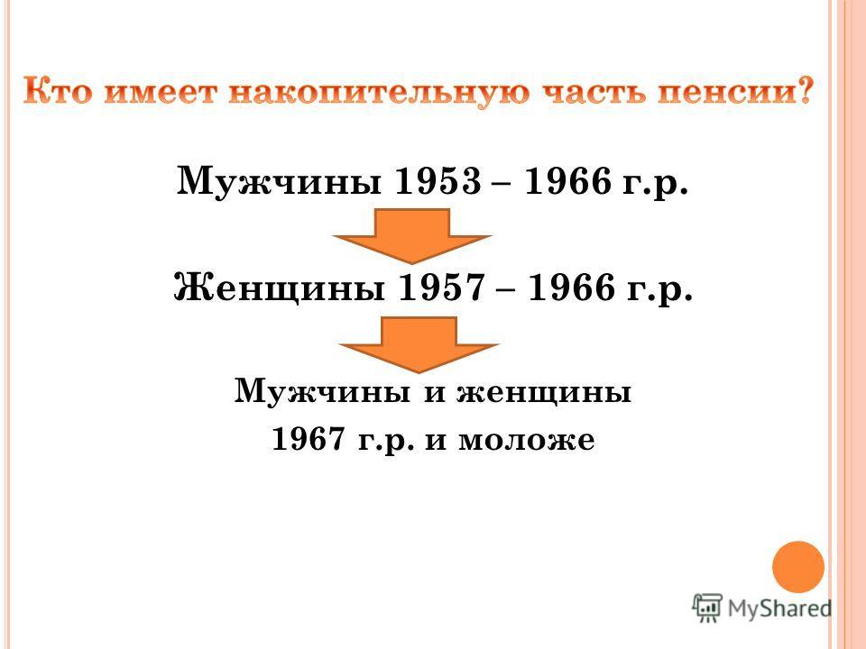 Мужчины 1953 – 1966 г.р. Женщины 1957 – 1966 г.р. Мужчины и женщины 1967 г.р. и моложе