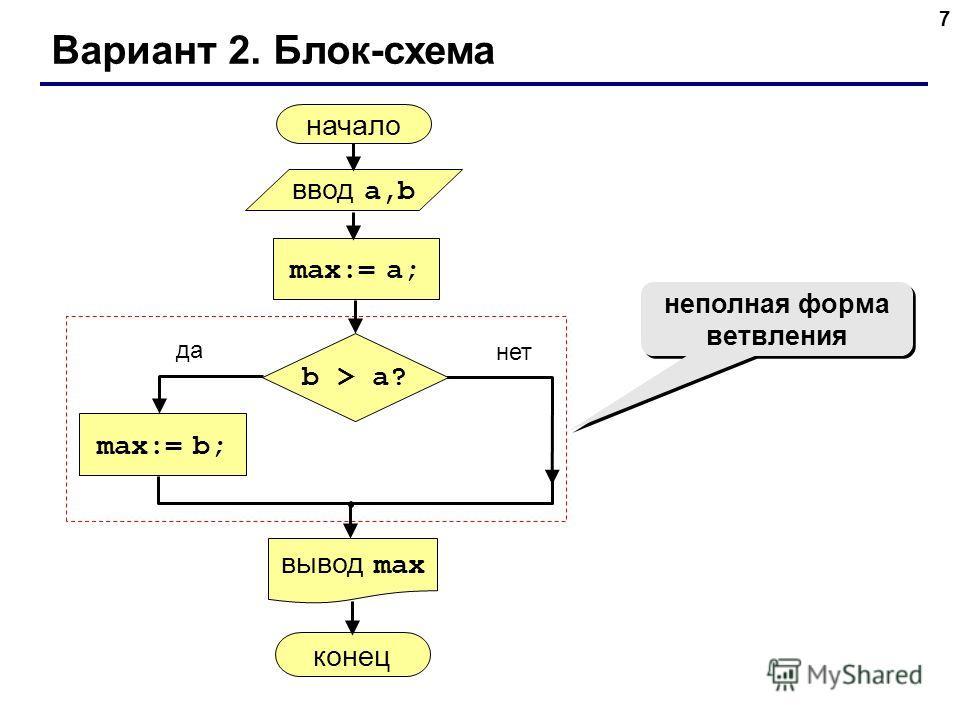 7 Вариант 2. Блок-схема неполная форма ветвления начало max:= a; ввод a,b вывод max max:= b; конец да нет b > a?