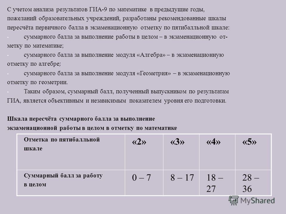 С учетом анализа результатов ГИА -9 по математике в предыдущие годы, пожеланий образовательных учреждений, разработаны рекомендованные шкалы пересчёта первичного балла в экзаменационную отметку по пятибалльной шкале : суммарного балла за выполнение р