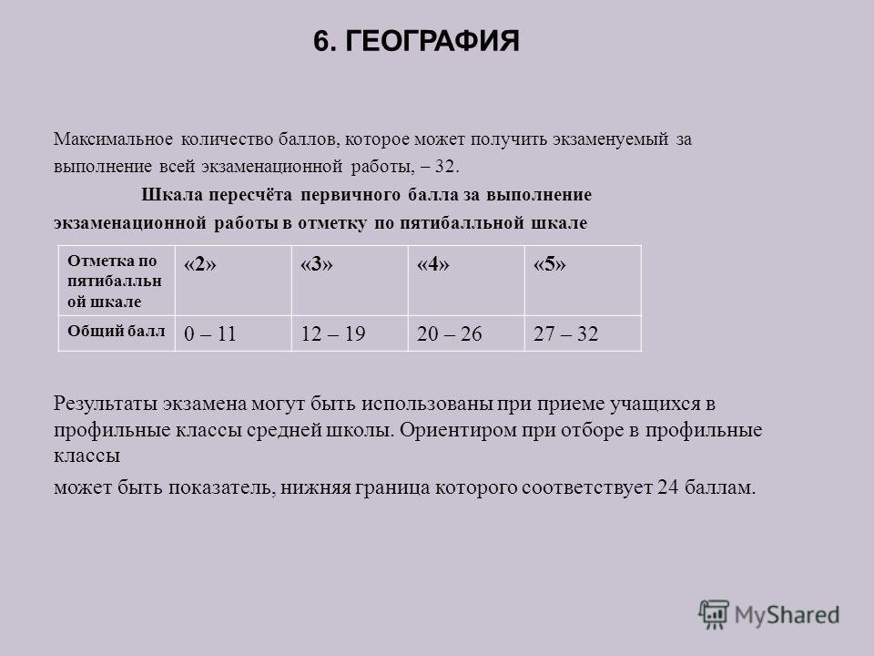 Максимальное количество баллов, которое может получить экзаменуемый за выполнение всей экзаменационной работы, – 32. Шкала пересчёта первичного балла за выполнение экзаменационной работы в отметку по пятибалльной шкале Результаты экзамена могут быть
