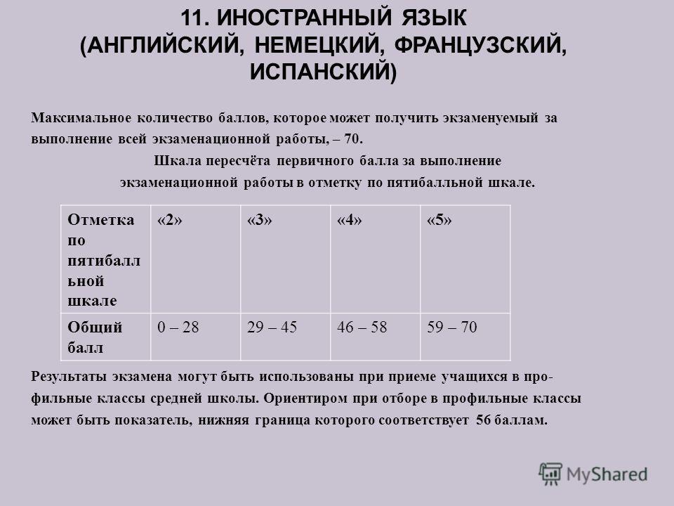 Максимальное количество баллов, которое может получить экзаменуемый за выполнение всей экзаменационной работы, – 70. Шкала пересчёта первичного балла за выполнение экзаменационной работы в отметку по пятибалльной шкале. Результаты экзамена могут быть