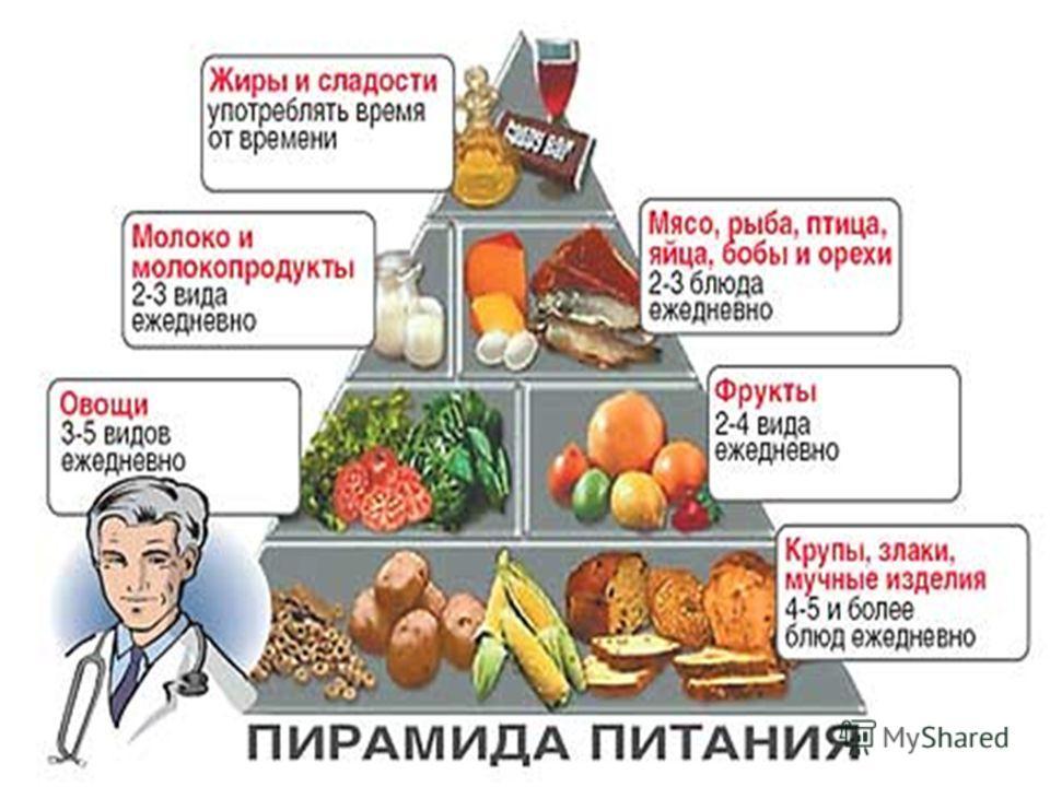 как правильно питаться по пирамиде здорового питания