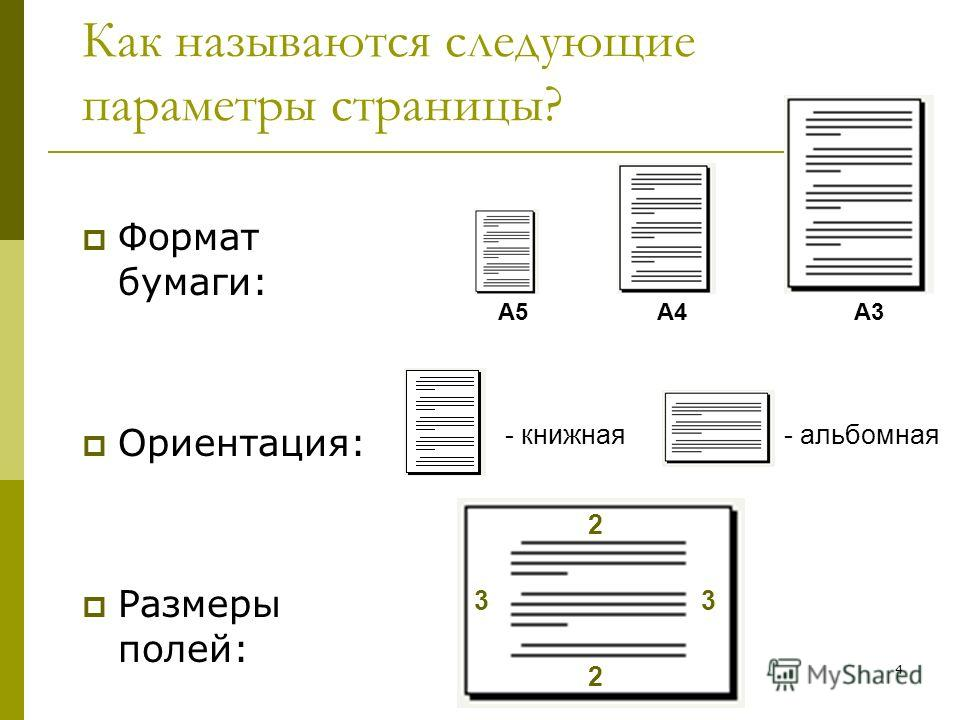4 Как называются следующие параметры страницы? Формат бумаги: Ориентация: Размеры полей: А5А4А3 - книжная- альбомная 2 2 33