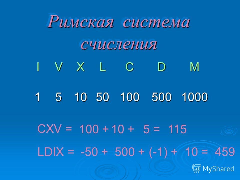 Римская система счисления IVXLCDM 1510501005001000 CXV = 100 + 10 + 5 = 115 LDIX = -50 + 500 + (-1) + 10 = 459
