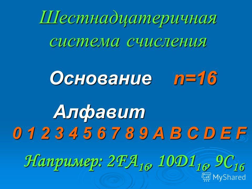 Шестнадцатеричная система счисления Основание n=16 Алфавит 0 1 2 3 4 5 6 7 8 9 А В С D E F 0 1 2 3 4 5 6 7 8 9 А В С D E F Например: 2FA 16, 10D1 16, 9C 16 Например: 2FA 16, 10D1 16, 9C 16