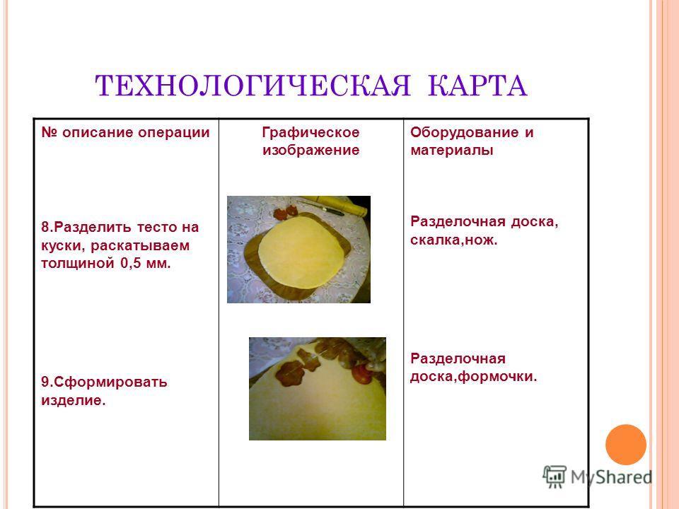 ТЕХНОЛОГИЧЕСКАЯ КАРТА описание