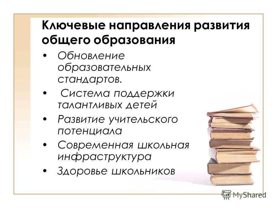 Ключевые направления развития общего образования Обновление образовательных стандартов. Система поддержки талантливых детей Развитие учительского потенциала Современная школьная инфраструктура Здоровье школьников