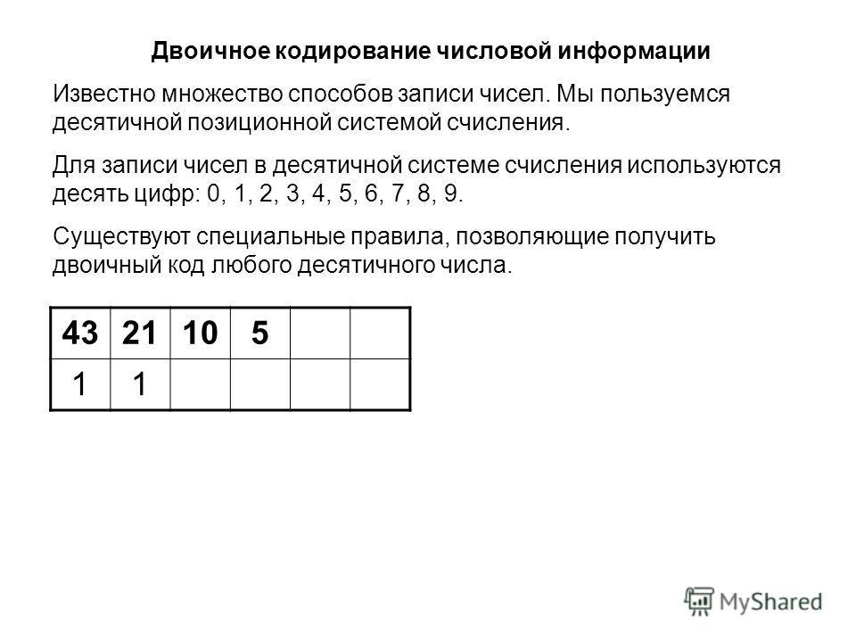 4321105 11 Двоичное кодирование числовой информации Известно множество способов записи чисел. Мы пользуемся десятичной позиционной системой счисления. Для записи чисел в десятичной системе счисления используются десять цифр: 0, 1, 2, 3, 4, 5, 6, 7, 8