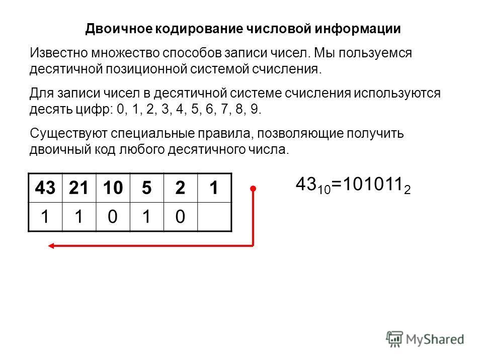 432110521 11010 43 10 =101011 2 Двоичное кодирование числовой информации Известно множество способов записи чисел. Мы пользуемся десятичной позиционной системой счисления. Для записи чисел в десятичной системе счисления используются десять цифр: 0, 1