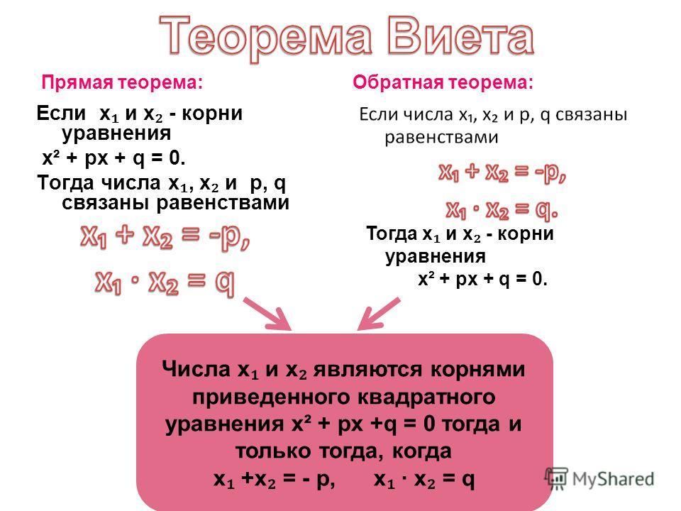 Теорема Виета (2) (обратная) Если U+V=-p, UV=q, то числа U и V являются корнями уравнения 5мин. С.76