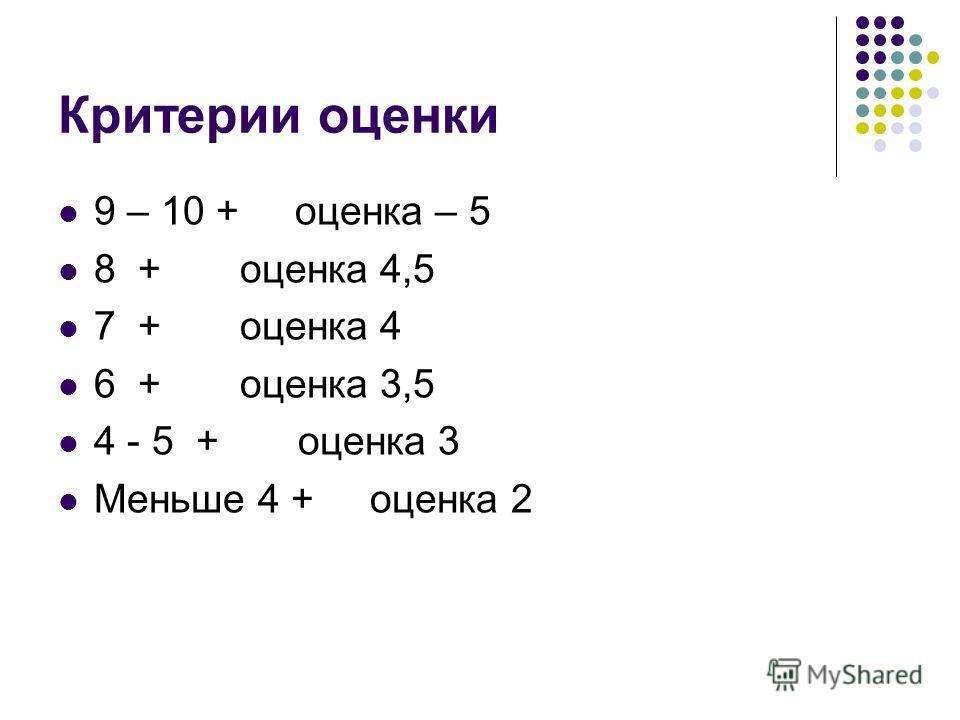 Критерии оценки 9 – 10 + оценка – 5 8 + оценка 4,5 7 + оценка 4 6 + оценка 3,5 4 - 5 + оценка 3 Меньше 4 + оценка 2