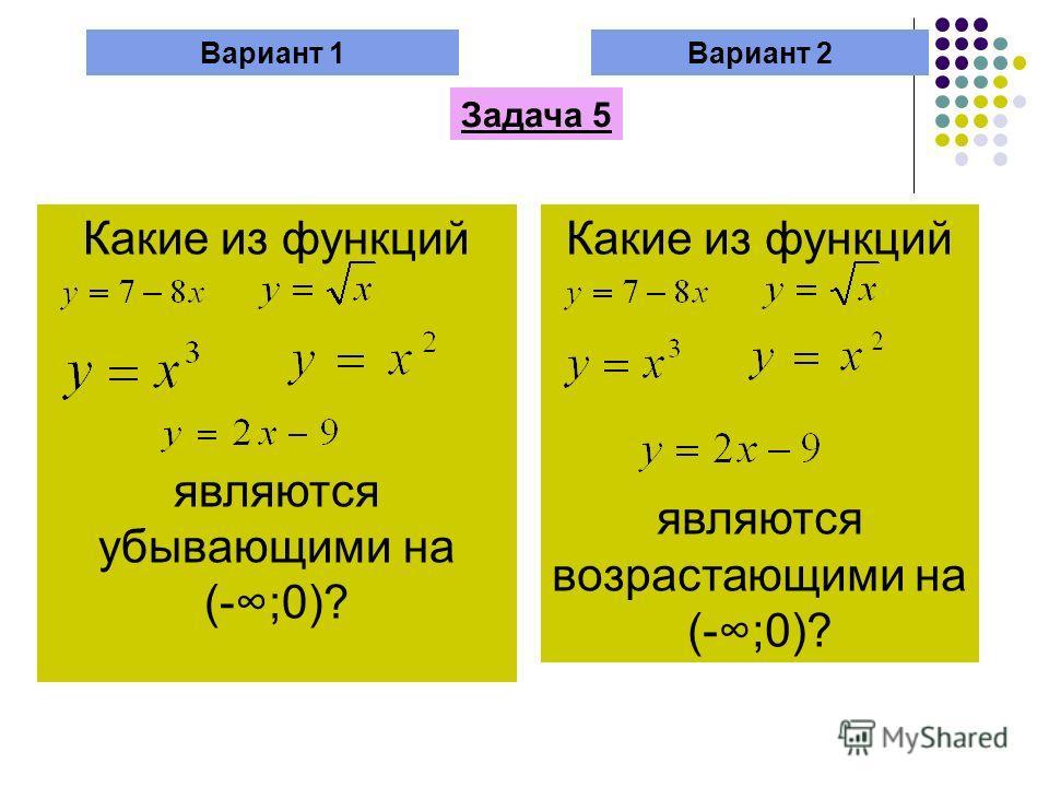 Вариант 1Вариант 2 Задача 5 Какие из функций являются убывающими на (-;0)? Какие из функций являются возрастающими на (-;0)?