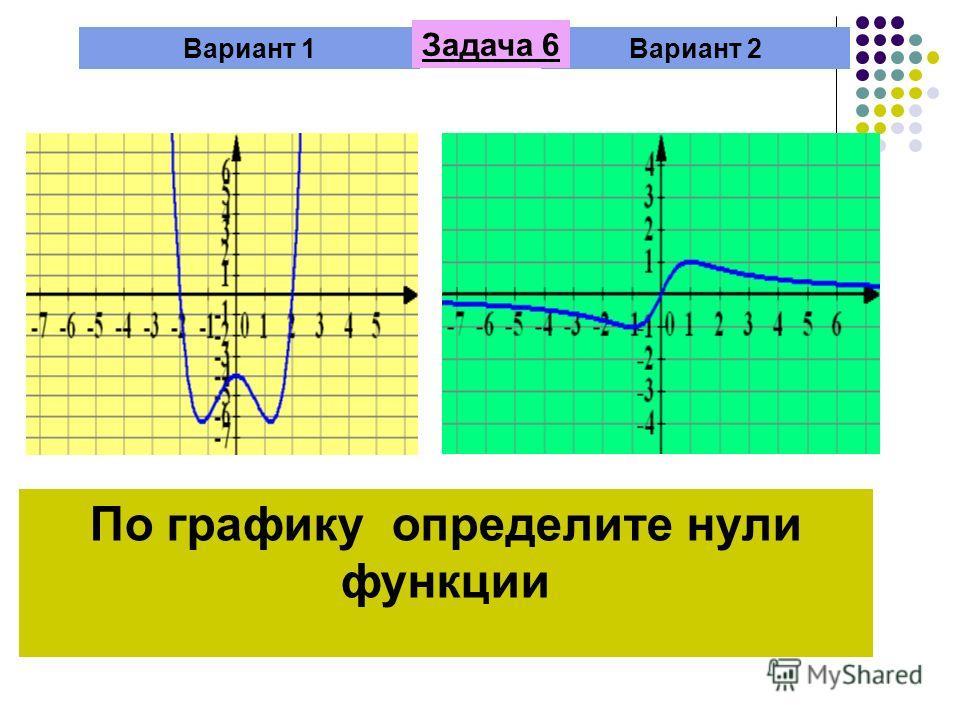 Вариант 1Вариант 2 Задача 6 По графику определите нули функции