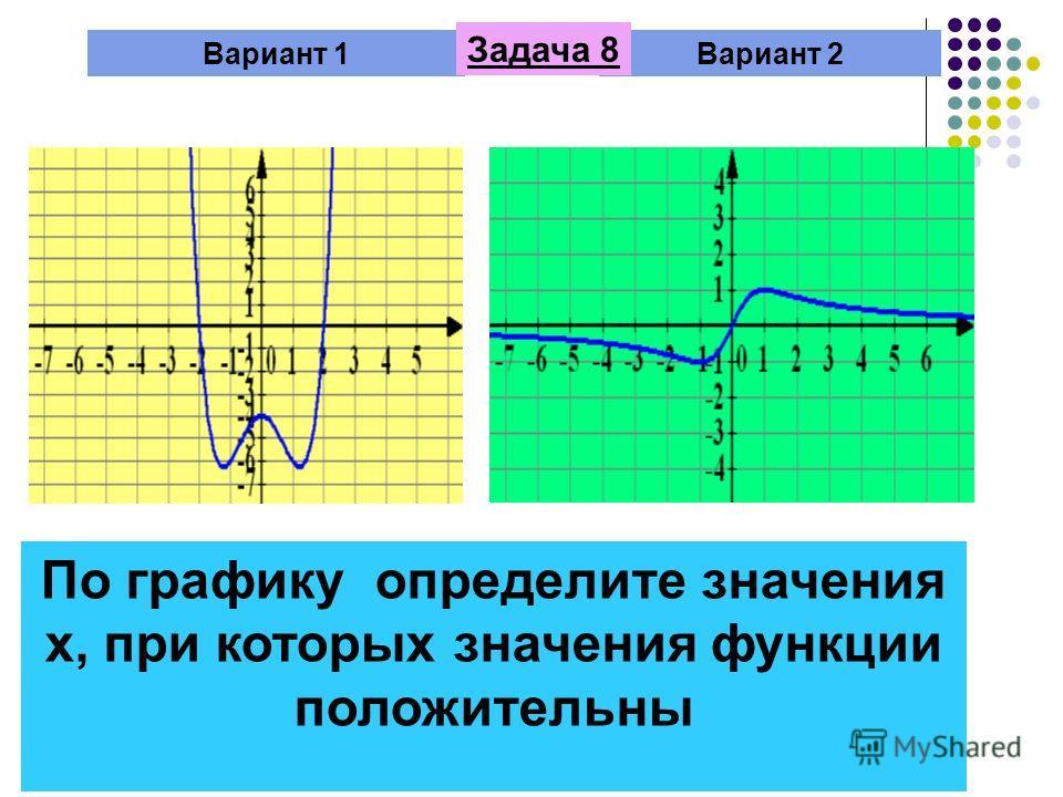 Вариант 1Вариант 2 Задача 8 По графику определите значения х, при которых значения функции положительны