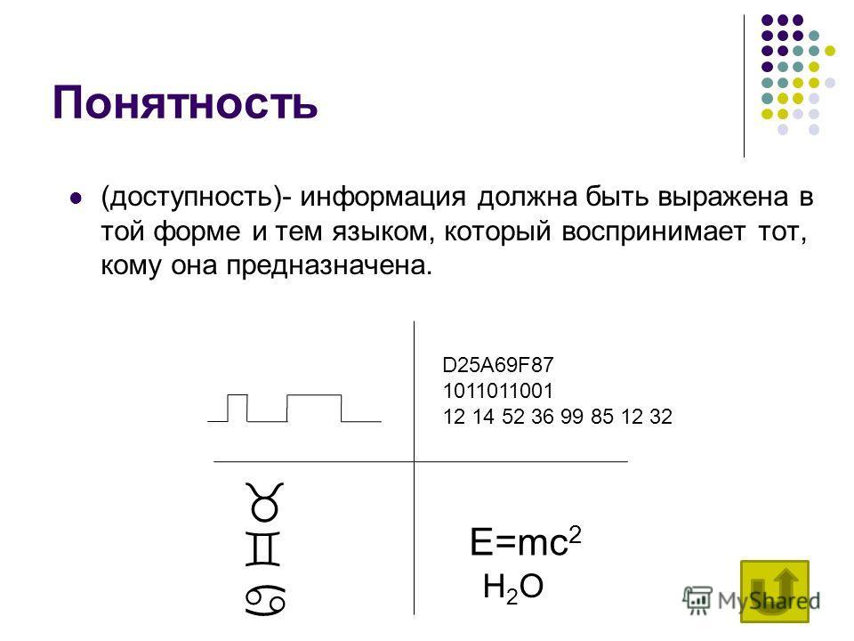 Понятность (доступность)- информация должна быть выражена в той форме и тем языком, который воспринимает тот, кому она предназначена. D25A69F87 1011011001 12 14 52 36 99 85 12 32 E=mc 2 H2OH2O