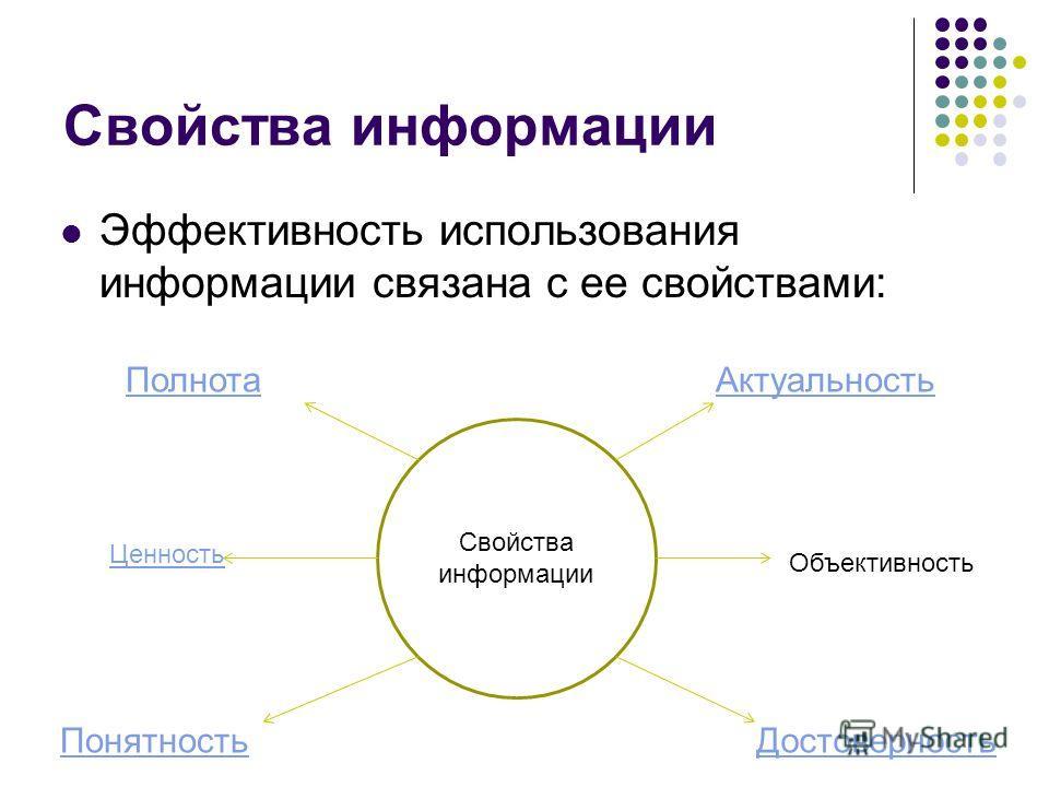 Свойства информации Эффективность использования информации связана с ее свойствами: Свойства информации ПолнотаАктуальность ПонятностьДостоверность Ценность Объективность
