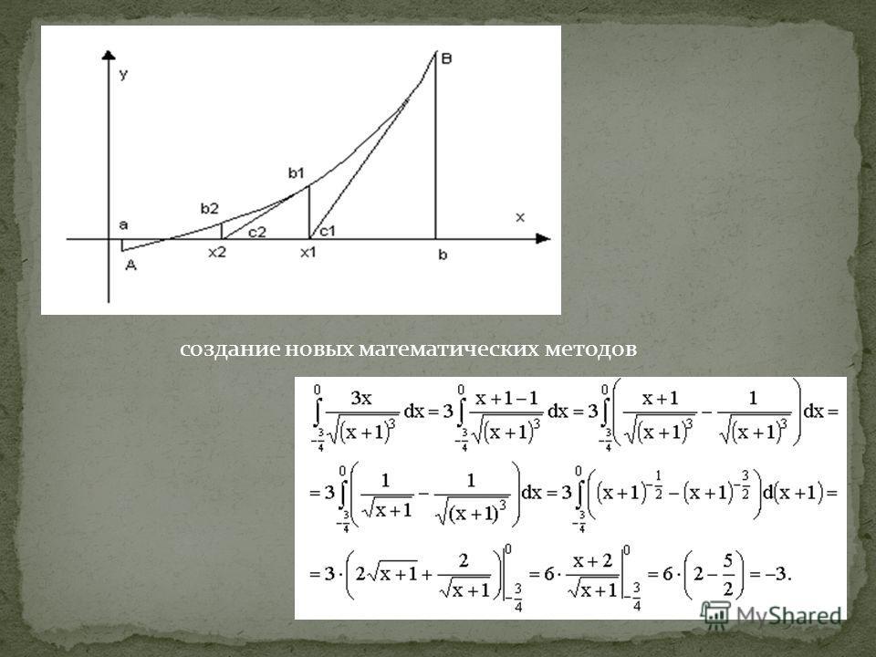 создание новых математических методов