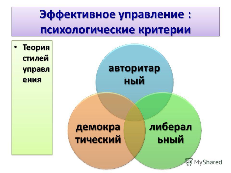 Эффективное управление : психологические критерии Теория стилей управл ения Теория стилей управл ения авторитар ный либерал ьный демокра тический