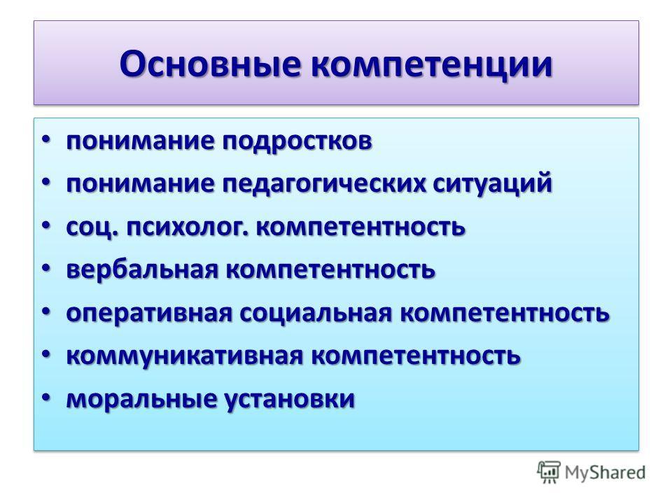 Основные компетенции понимание подростков понимание подростков понимание педагогических ситуаций понимание педагогических ситуаций соц. психолог. компетентность соц. психолог. компетентность вербальная компетентность вербальная компетентность операти