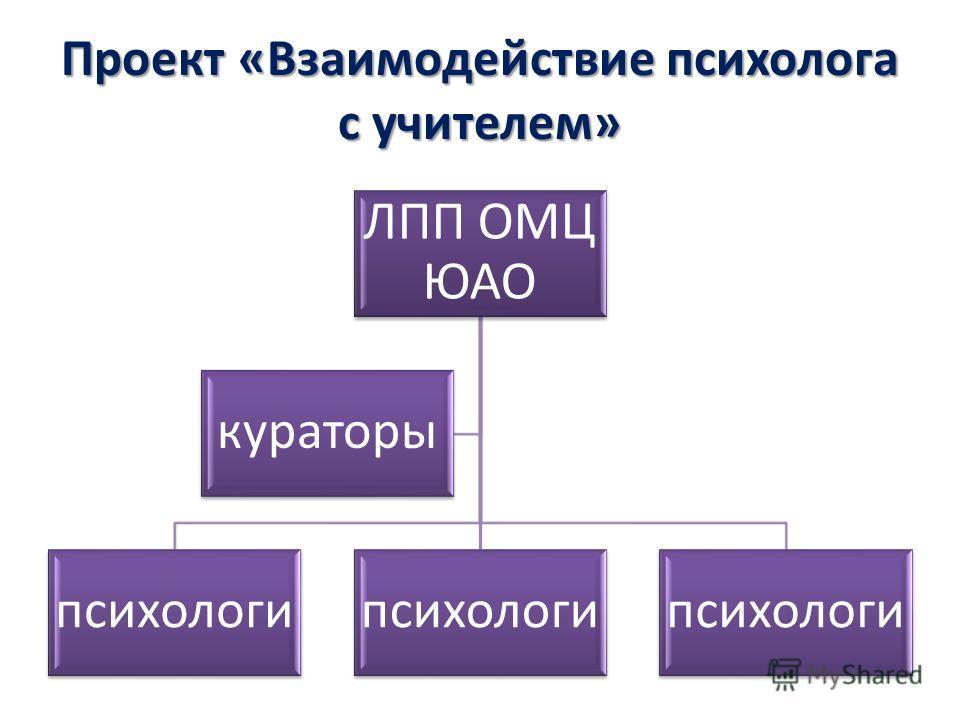 Проект «Взаимодействие психолога с учителем» ЛПП ОМЦ ЮАО психологи кураторы