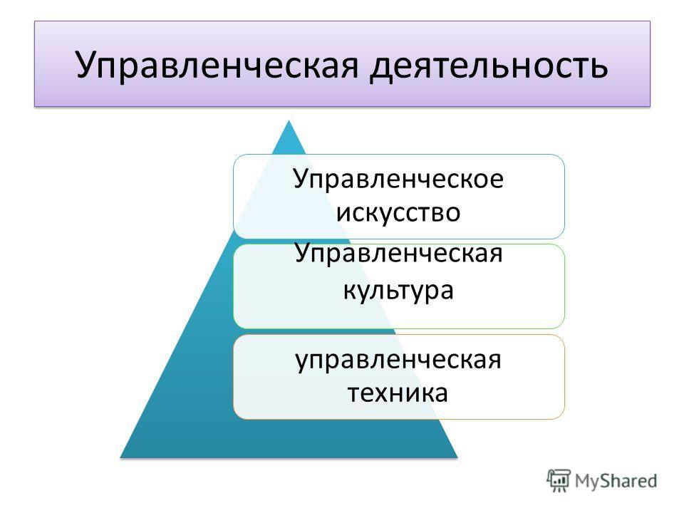 Управленческая деятельность Управленческое искусство Управленческая культура управленческая техника