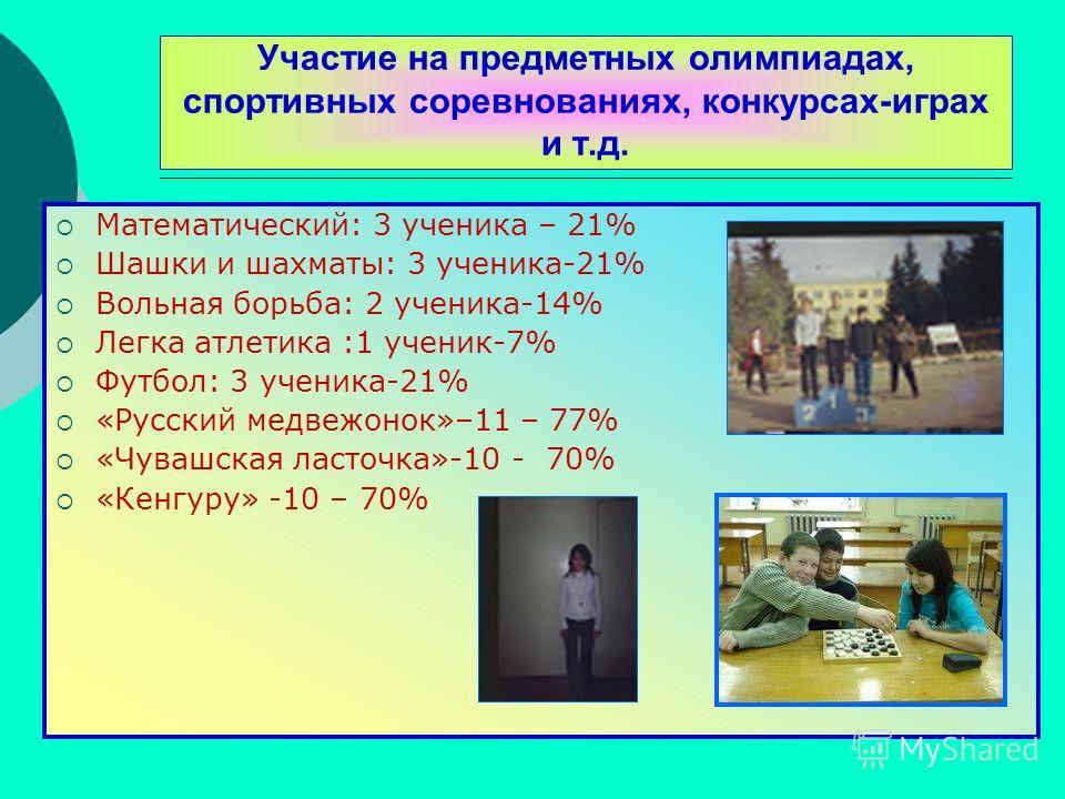 Участие на предметных олимпиадах, спортивных соревнованиях, конкурсах-играх и т.д. Математический: 3 ученика – 21% Шашки и шахматы: 3 ученика-21% Вольная борьба: 2 ученика-14% Легка атлетика :1 ученик-7% Футбол: 3 ученика-21% «Русский медвежонок»–11