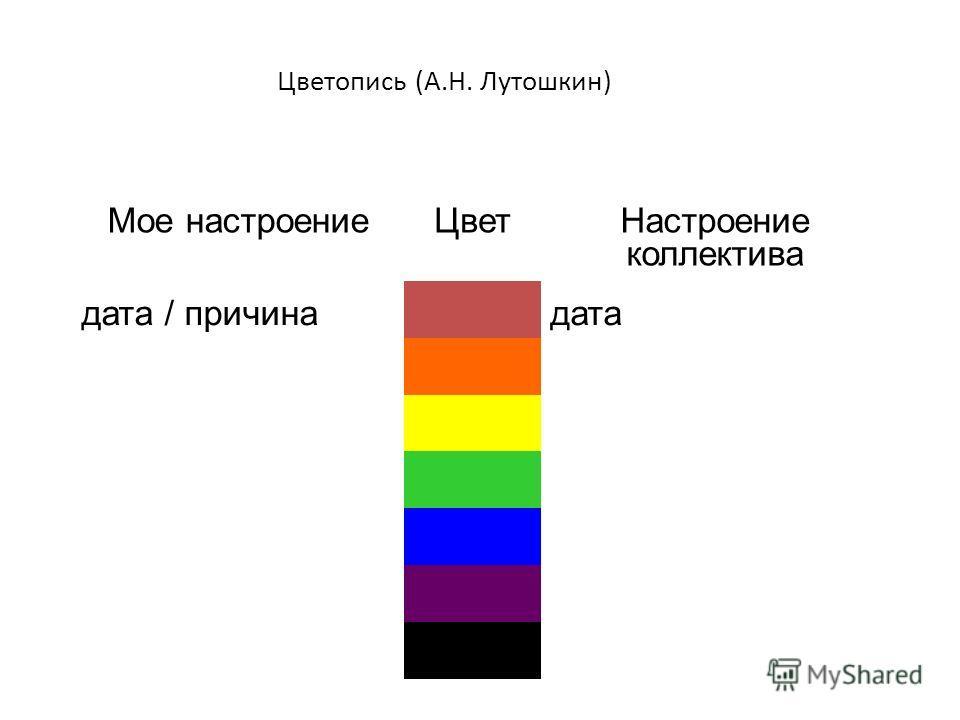 Цветопись (А.Н. Лутошкин) Мое настроениеЦветНастроение коллектива дата / причинадата