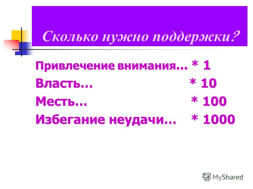 Сколько нужно поддержки ? Привлечение внимания... * 1 Власть… * 10 Месть… * 100 Избегание неудачи… * 1000