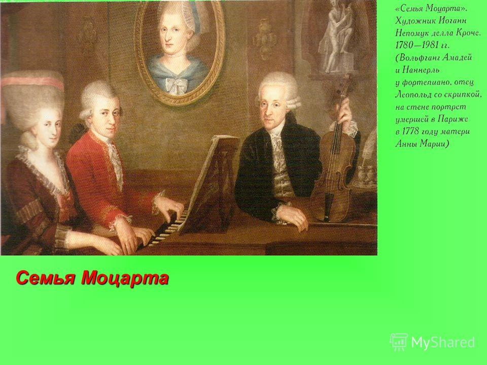 Семья Моцарта