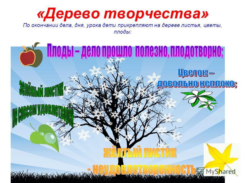 «Дерево творчества» По окончании дела, дня, урока дети прикрепляют на дереве листья, цветы, плоды: